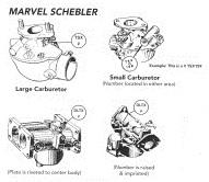 Marvel Schebler Tsx Carburetor Diagram - Drivenheisenberg